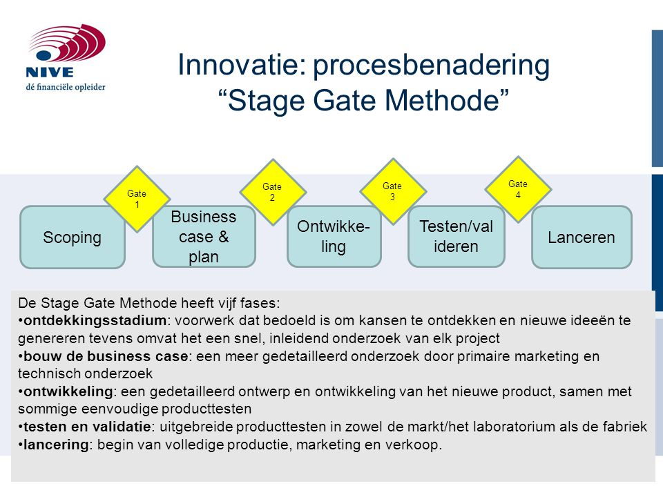 Innovatie: procesbenadering Stage Gate Methode