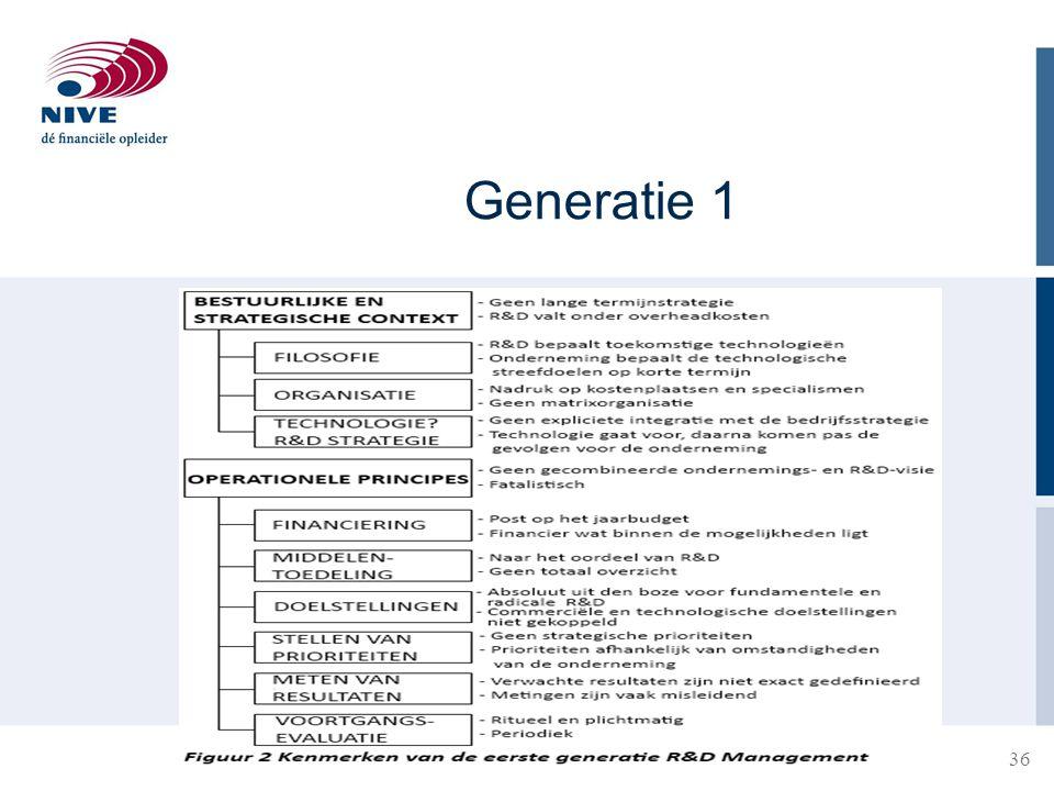 Generatie 1