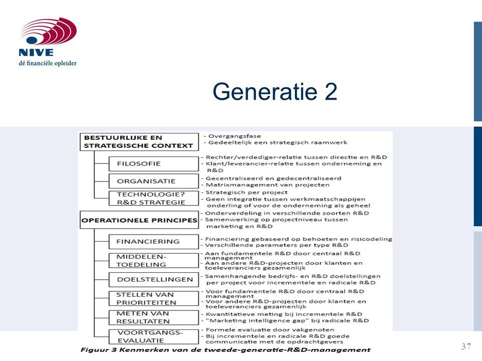 Generatie 2