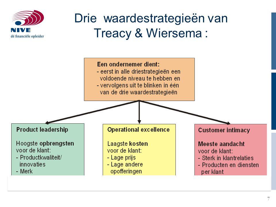 Drie waardestrategieën van Treacy & Wiersema :