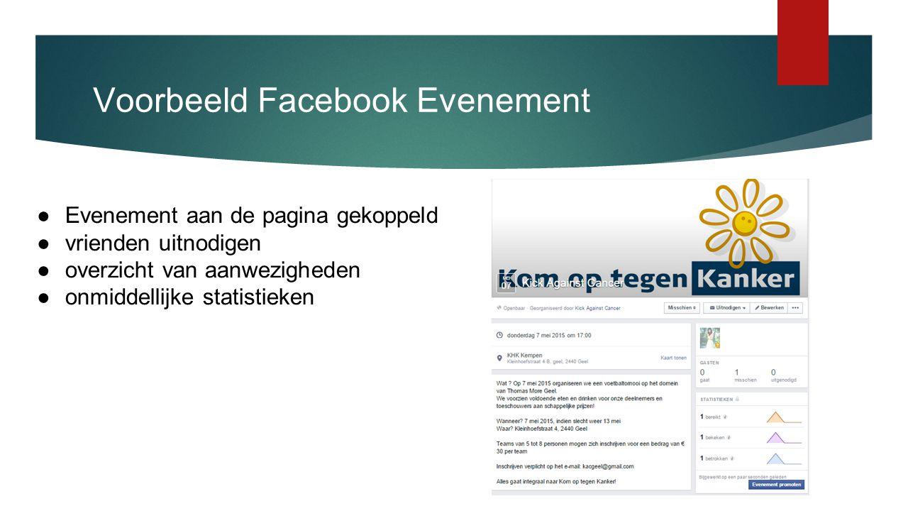 Voorbeeld Facebook Evenement