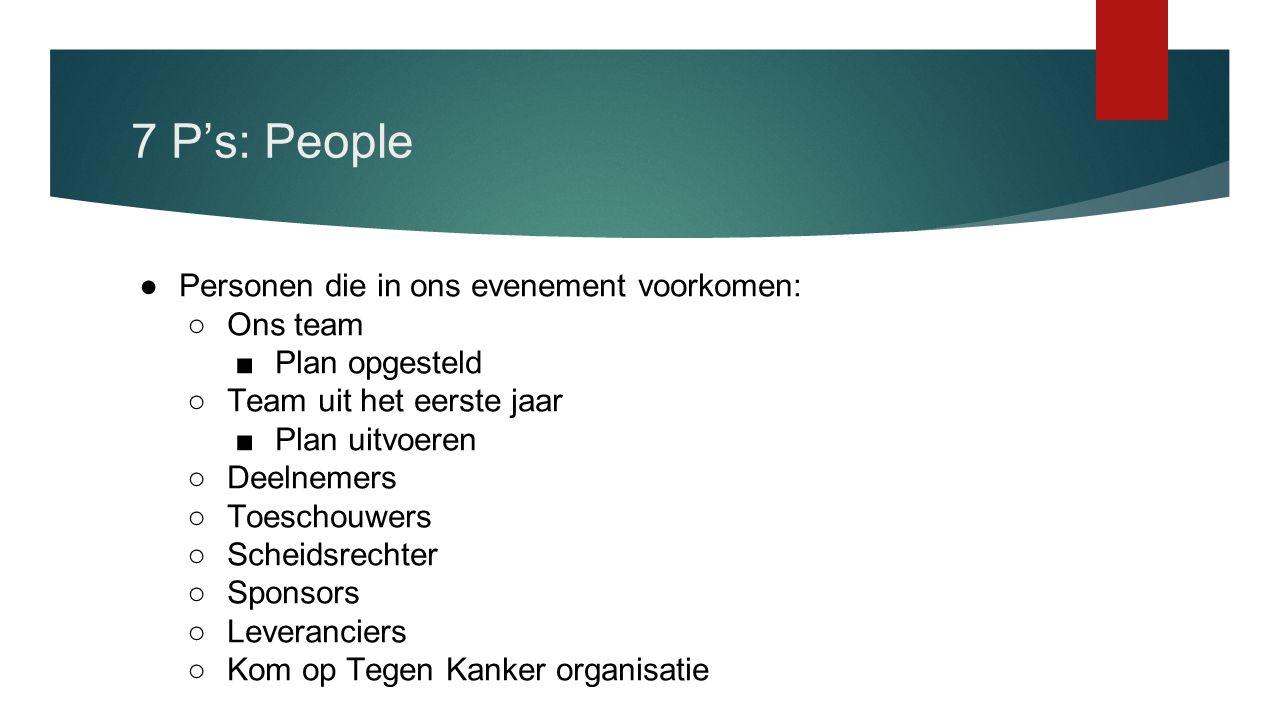 7 P's: People Personen die in ons evenement voorkomen: Ons team