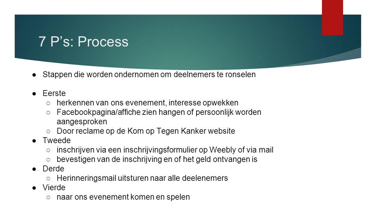 7 P's: Process Stappen die worden ondernomen om deelnemers te ronselen