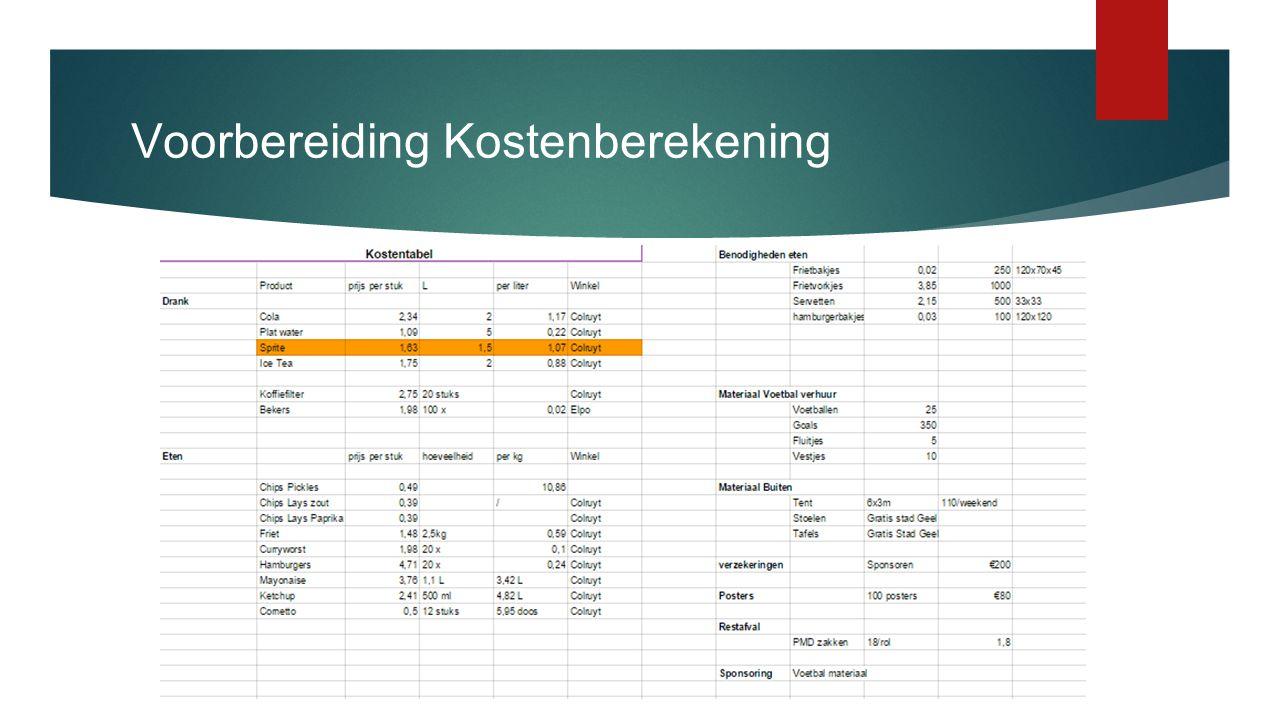 Voorbereiding Kostenberekening