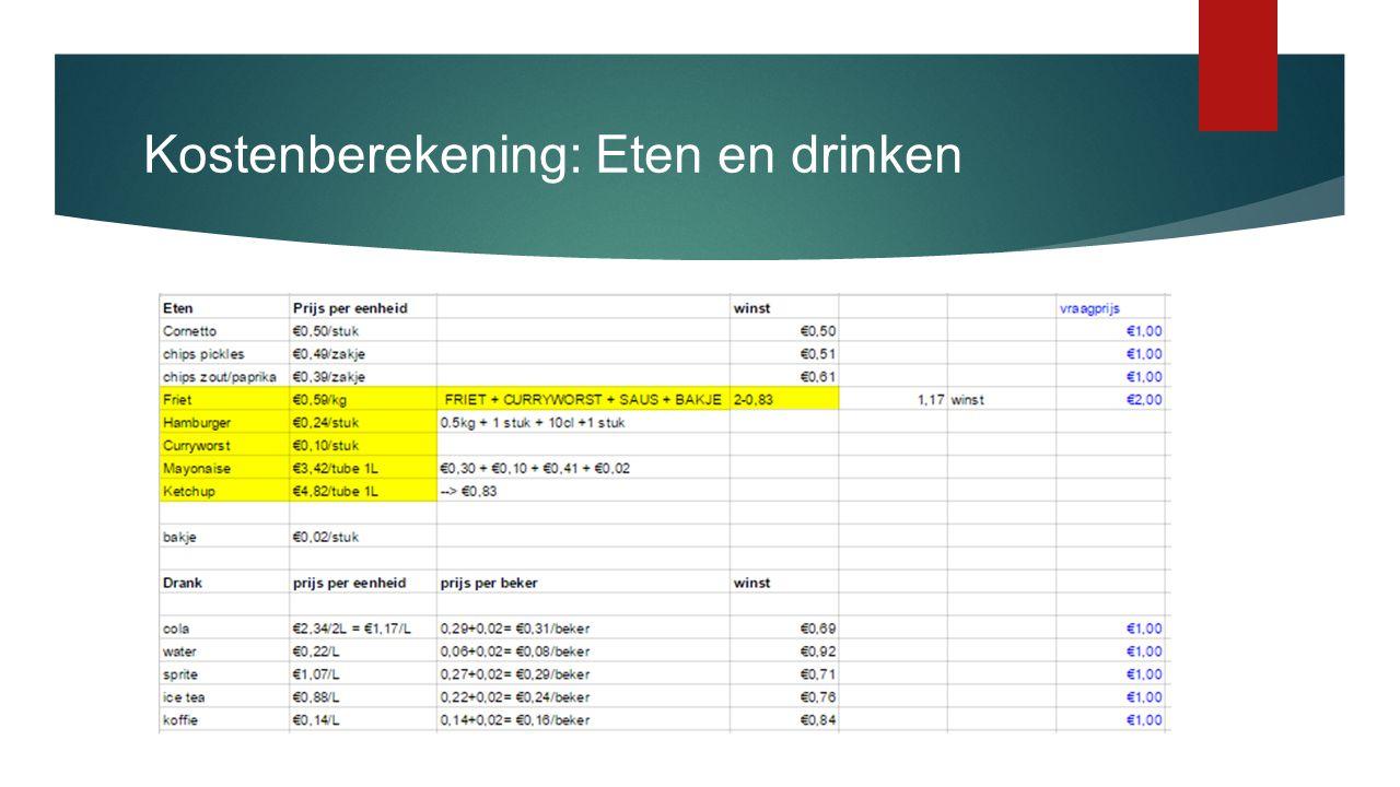 Kostenberekening: Eten en drinken