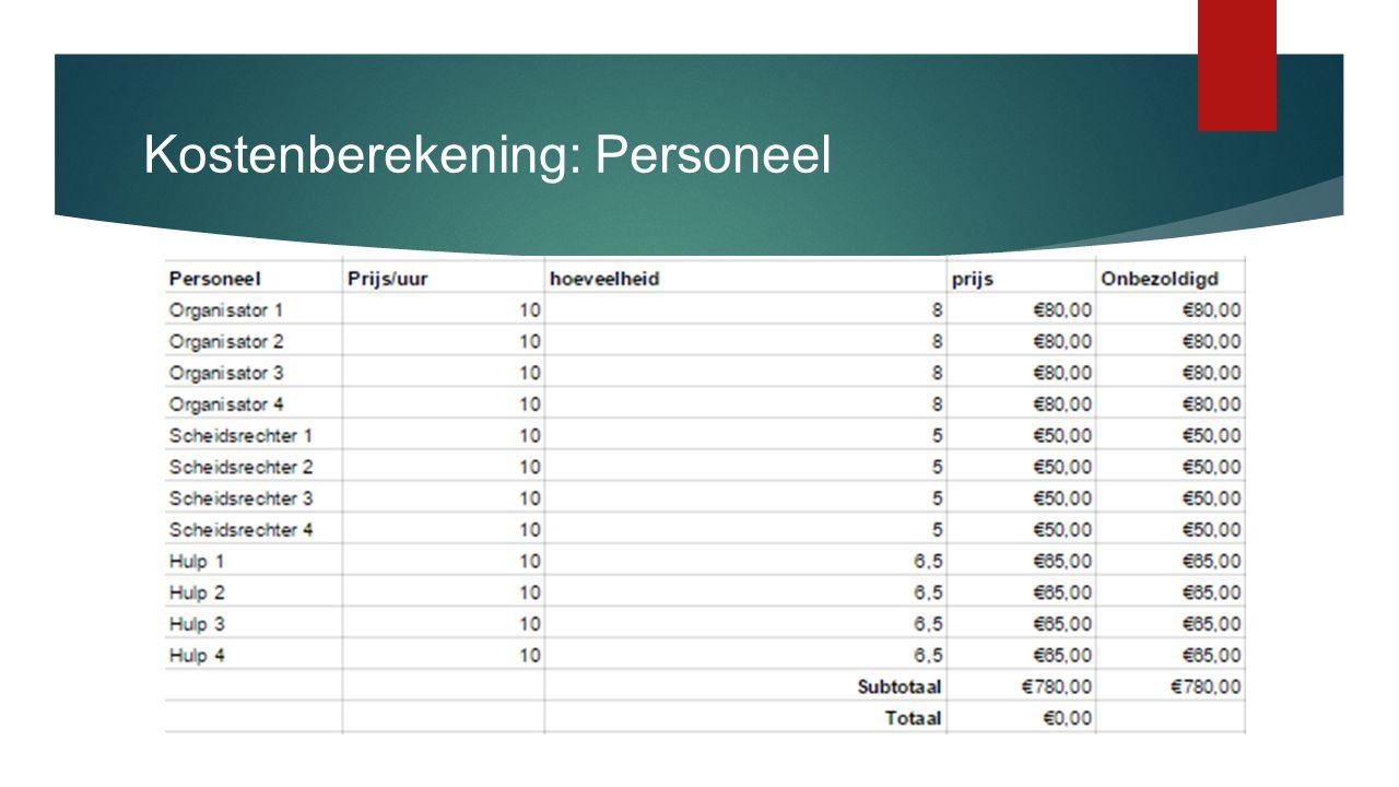 Kostenberekening: Personeel