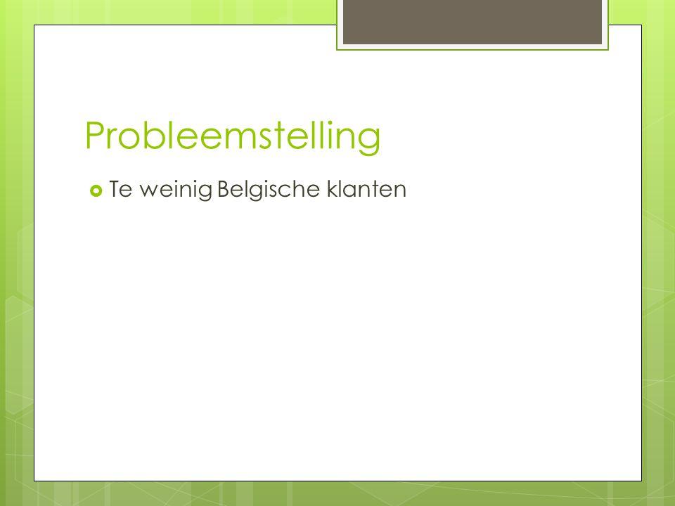 Probleemstelling Te weinig Belgische klanten