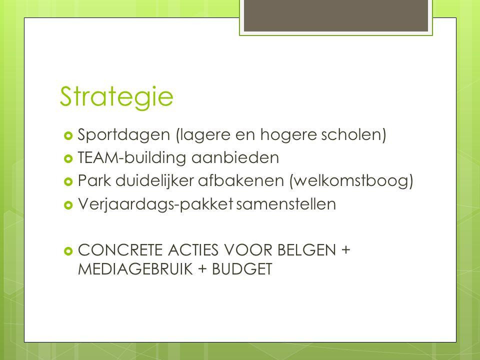 Strategie Sportdagen (lagere en hogere scholen)