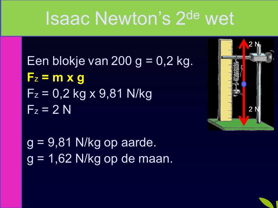 Isaac Newton's 2de wet Een blokje van 200 g = 0,2 kg. Fz = m x g