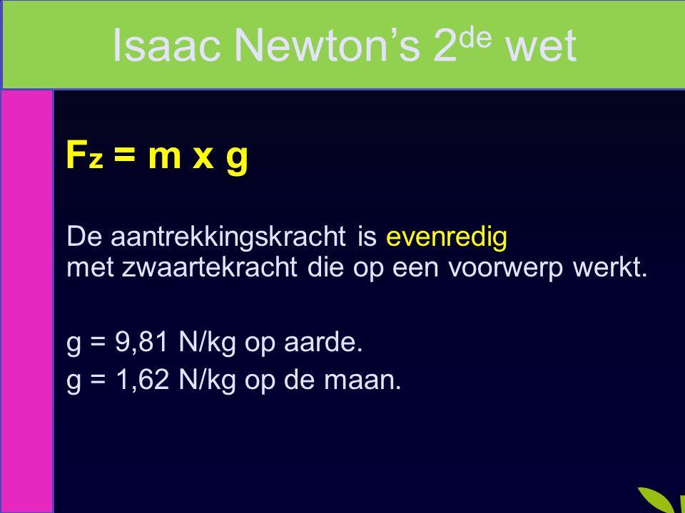 Isaac Newton's 2de wet Fz = m x g