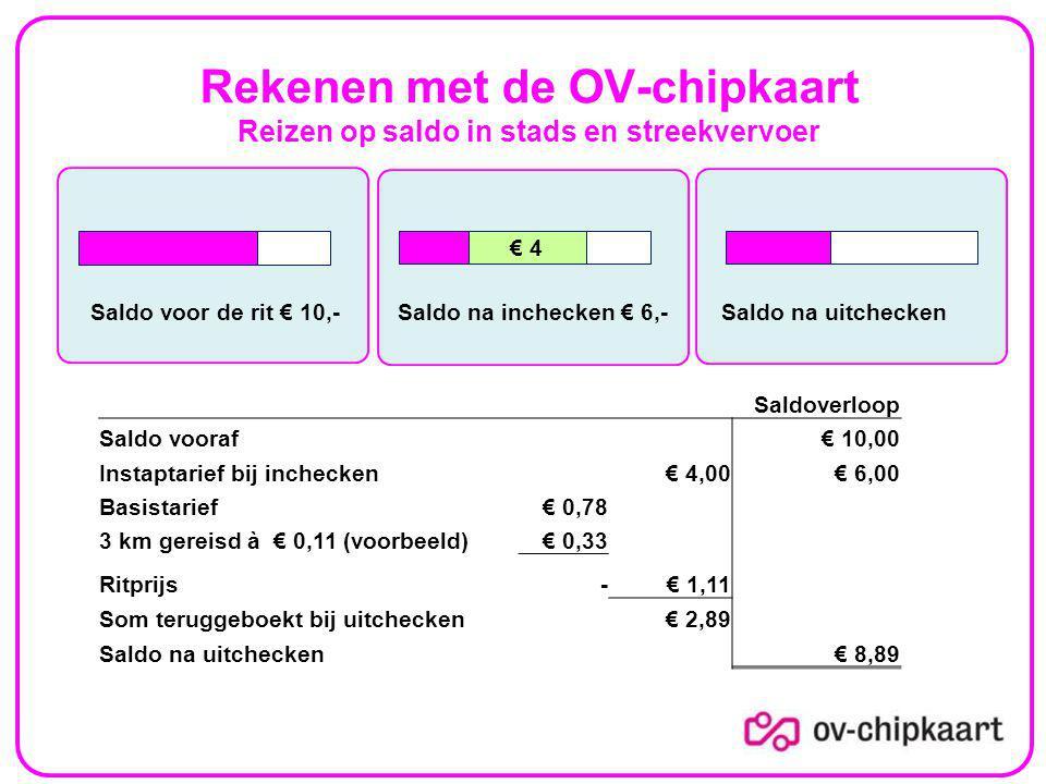 Rekenen met de OV-chipkaart Reizen op saldo in stads en streekvervoer