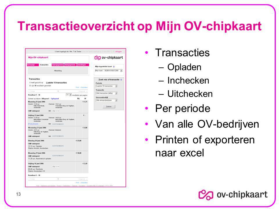 Transactieoverzicht op Mijn OV-chipkaart