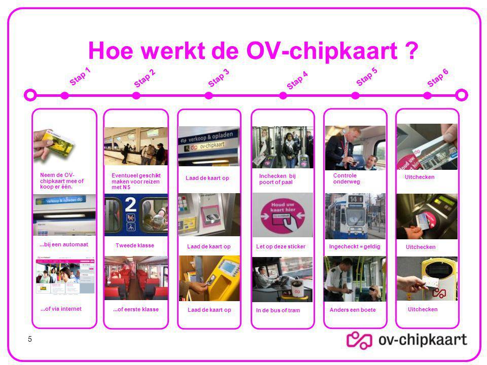 Hoe werkt de OV-chipkaart