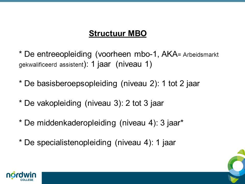 Structuur MBO * De entreeopleiding (voorheen mbo-1, AKA= Arbeidsmarkt gekwalificeerd assistent): 1 jaar (niveau 1)