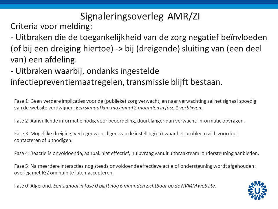 Signaleringsoverleg AMR/ZI