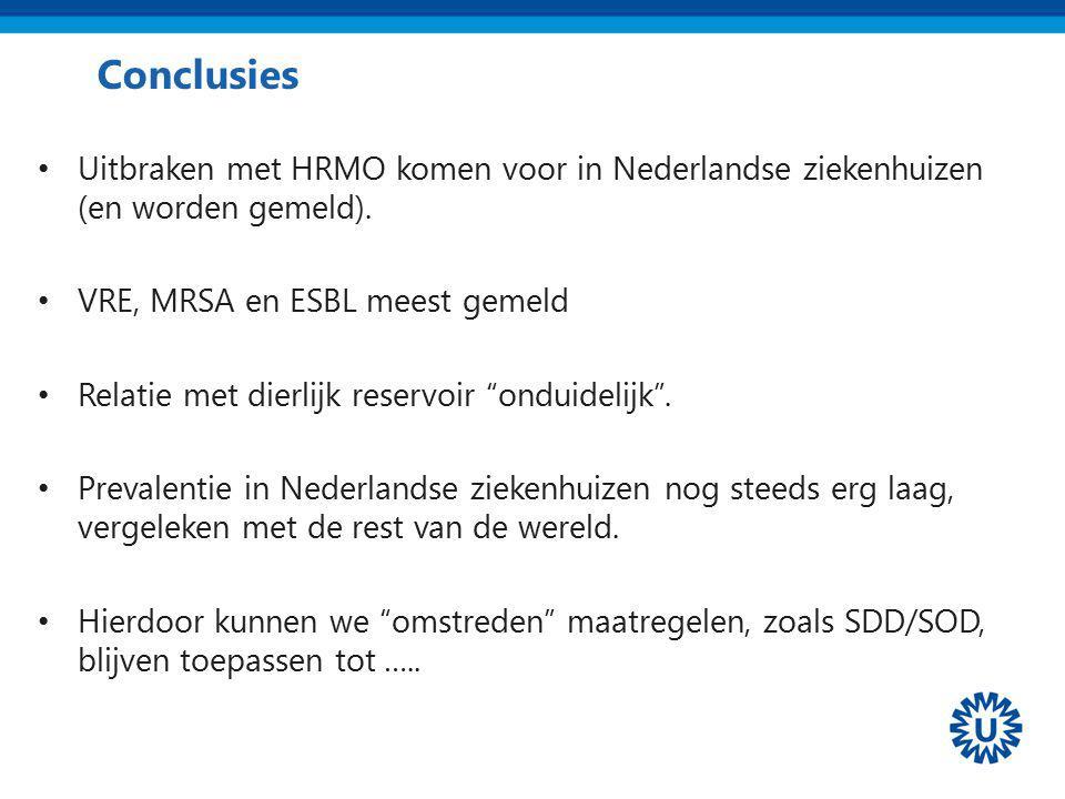 Conclusies Uitbraken met HRMO komen voor in Nederlandse ziekenhuizen (en worden gemeld). VRE, MRSA en ESBL meest gemeld.