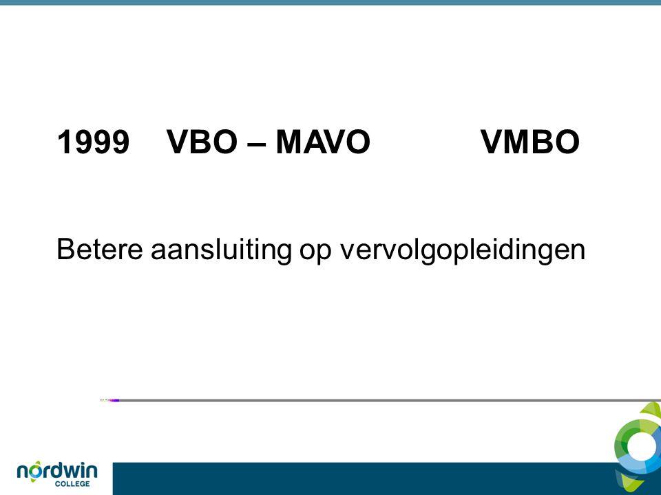 VBO – MAVO VMBO Betere aansluiting op vervolgopleidingen