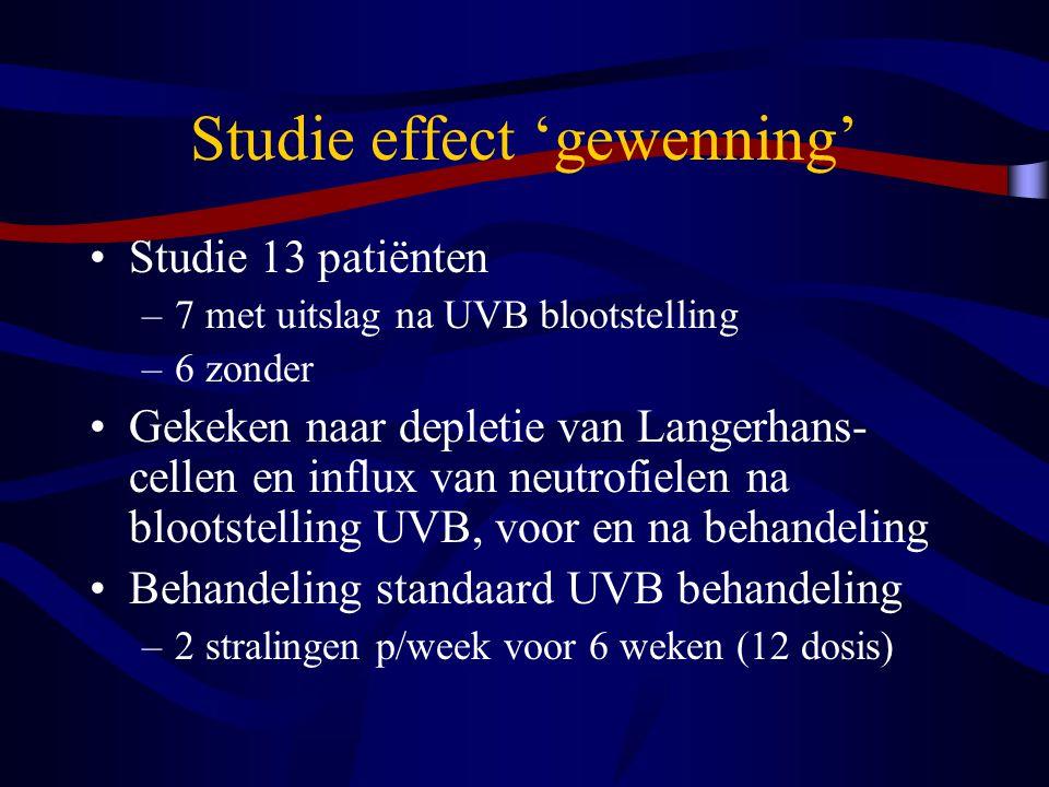 Studie effect 'gewenning'