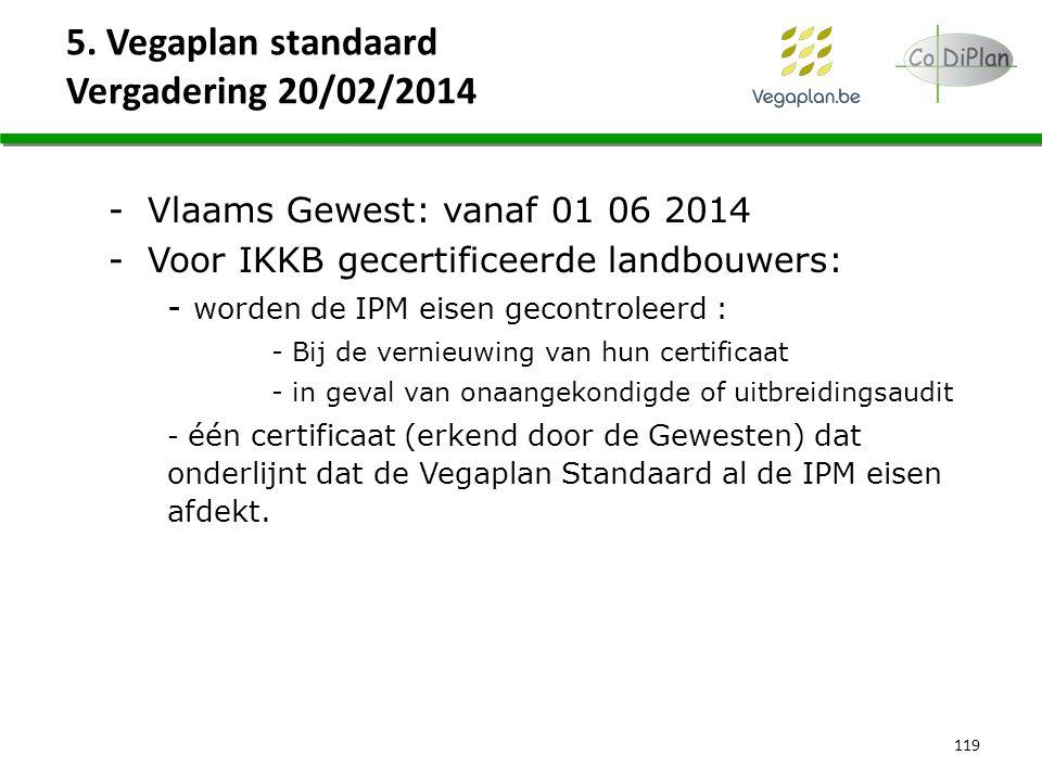 5. Vegaplan standaard Vergadering 20/02/2014