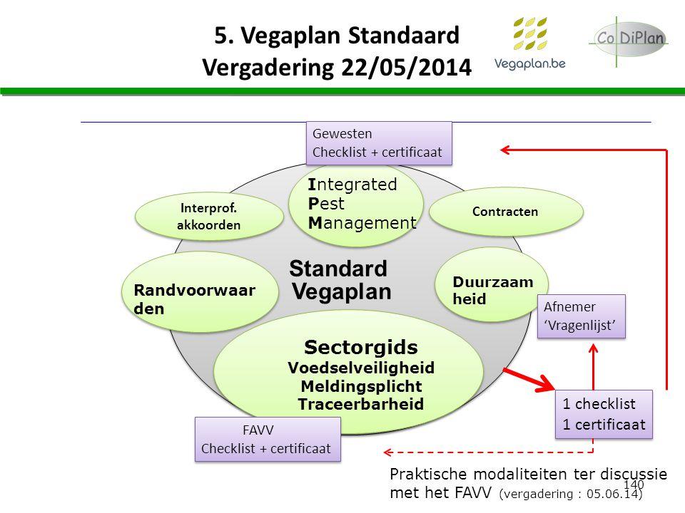 5. Vegaplan Standaard Vergadering 22/05/2014