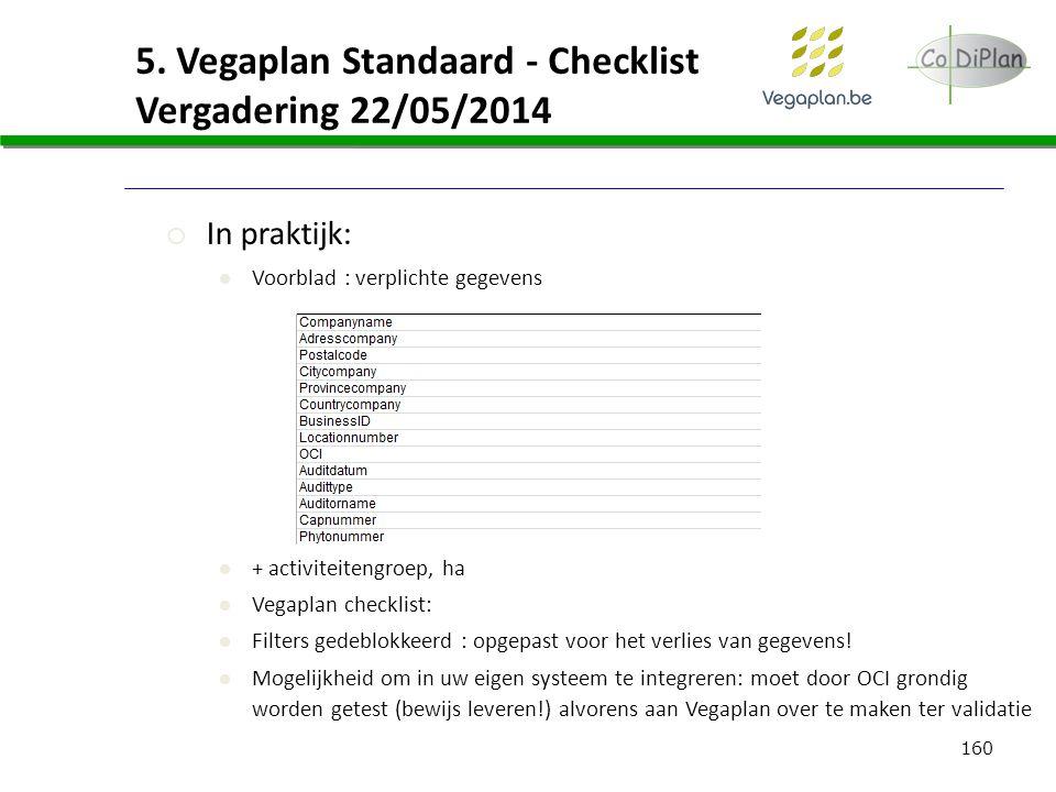 5. Vegaplan Standaard - Checklist Vergadering 22/05/2014