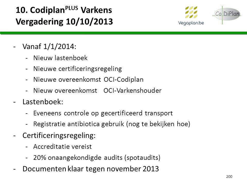 10. CodiplanPLUS Varkens Vergadering 10/10/2013