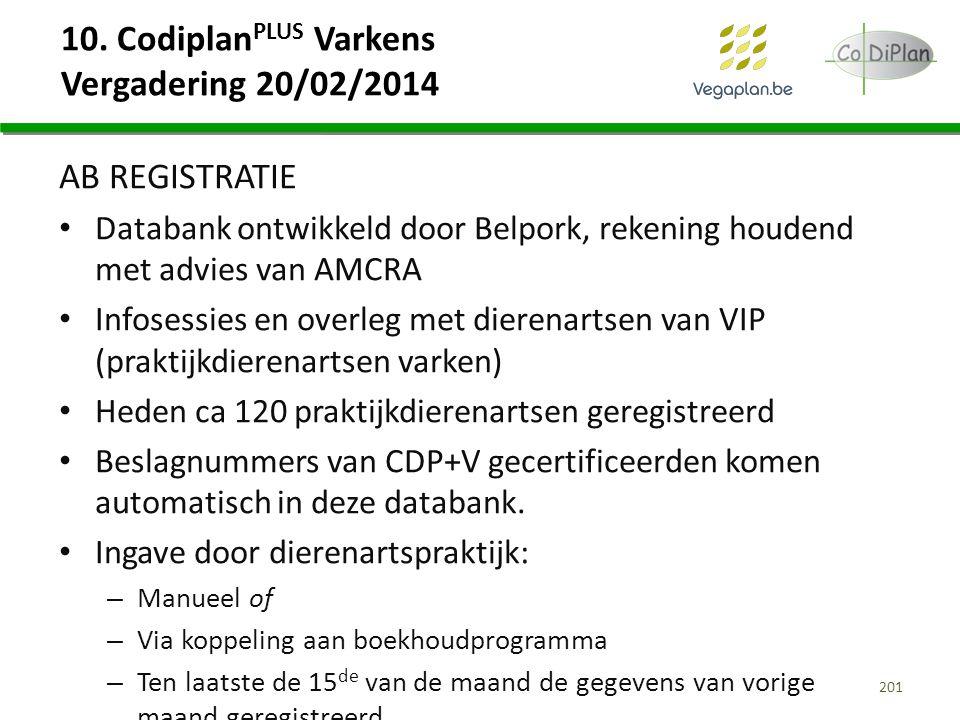 10. CodiplanPLUS Varkens Vergadering 20/02/2014