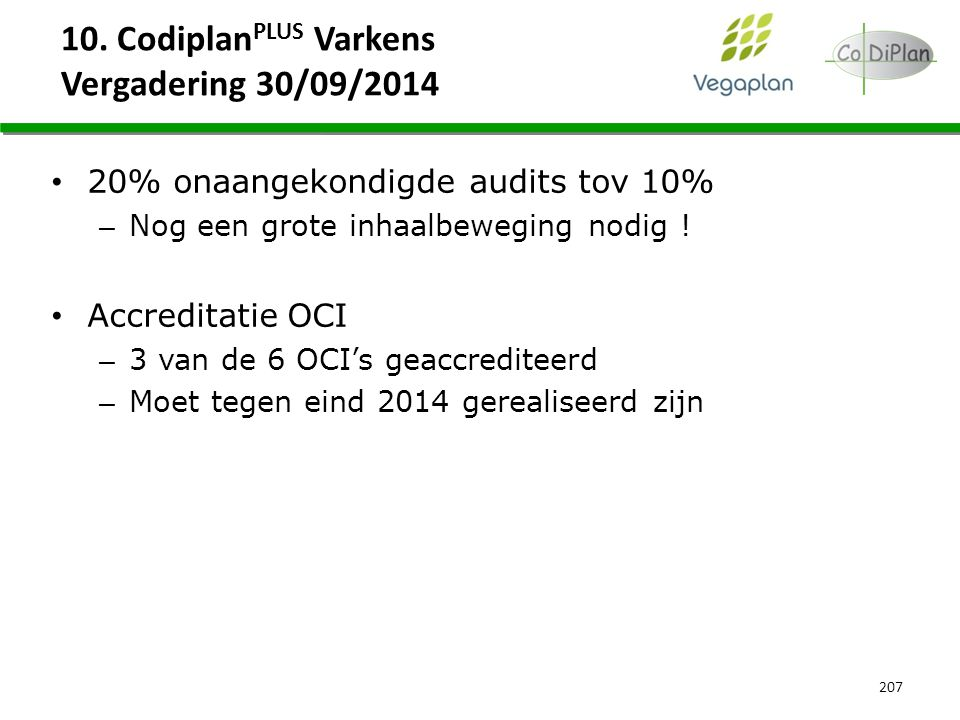 10. CodiplanPLUS Varkens Vergadering 30/09/2014