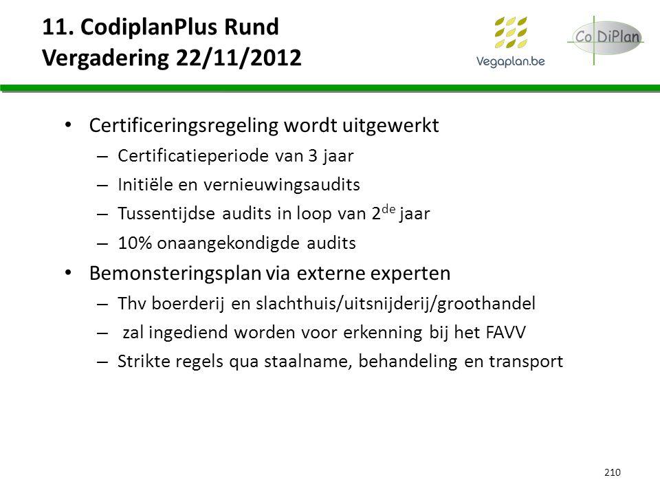 11. CodiplanPlus Rund Vergadering 22/11/2012