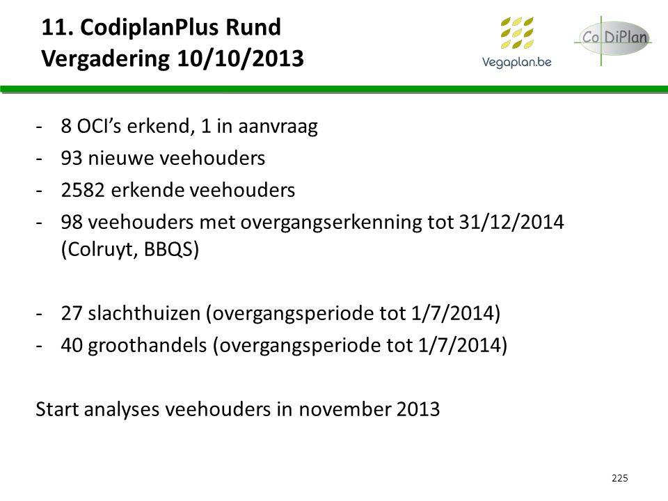11. CodiplanPlus Rund Vergadering 10/10/2013