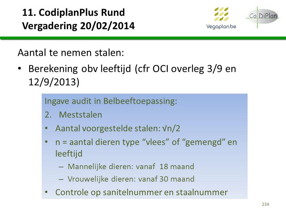 11. CodiplanPlus Rund Vergadering 20/02/2014
