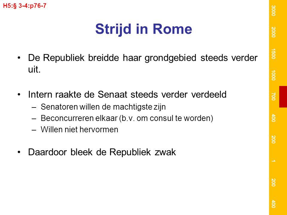 H5:§ 3-4:p76-7 3000. 2000. 1500. 1000. 700. 400. 200. 1. Strijd in Rome. De Republiek breidde haar grondgebied steeds verder uit.