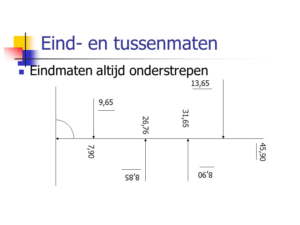 Eind- en tussenmaten Eindmaten altijd onderstrepen 13,65 9,65 31,65