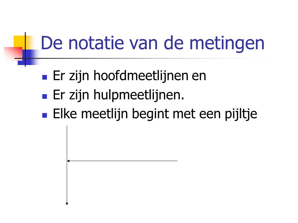 De notatie van de metingen