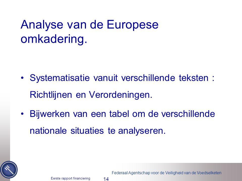 Analyse van de Europese omkadering.
