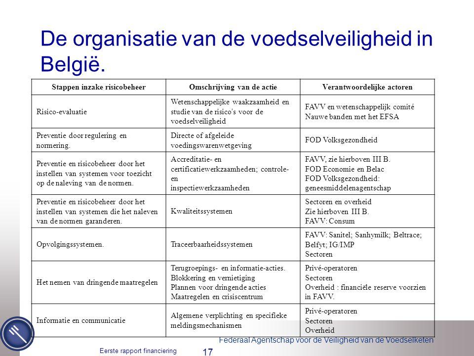 De organisatie van de voedselveiligheid in België.