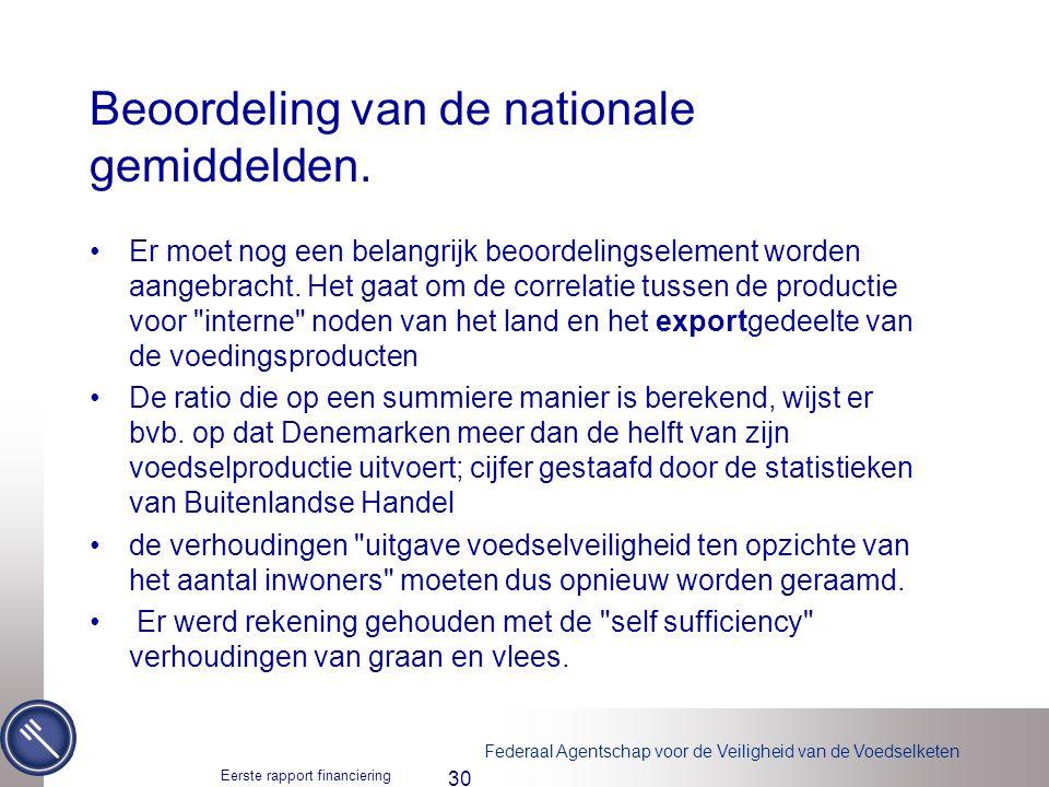 Beoordeling van de nationale gemiddelden.