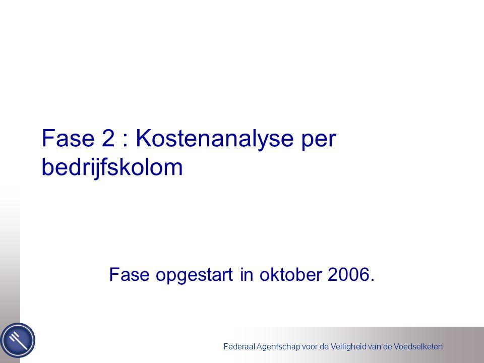 Fase 2 : Kostenanalyse per bedrijfskolom
