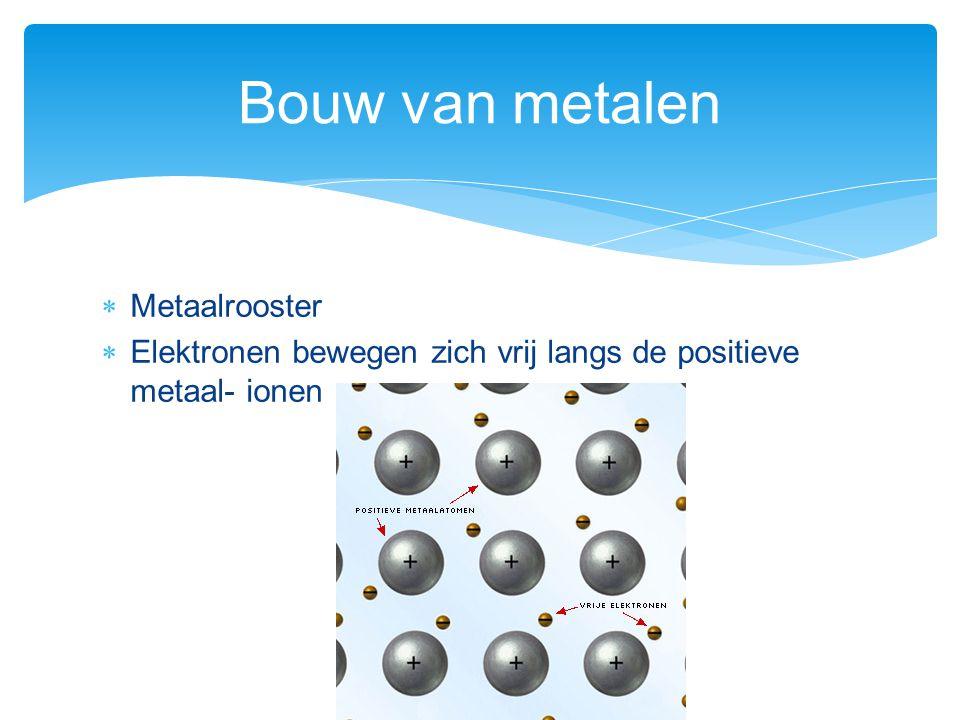 Bouw van metalen Metaalrooster