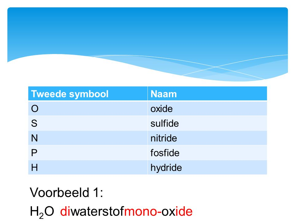 H2O diwaterstofmono-oxide