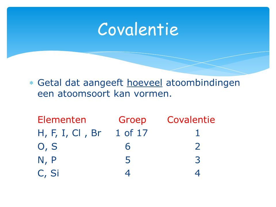 Covalentie Getal dat aangeeft hoeveel atoombindingen een atoomsoort kan vormen. Elementen Groep Covalentie.