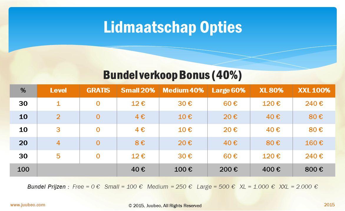 Bundel verkoop Bonus (40%)