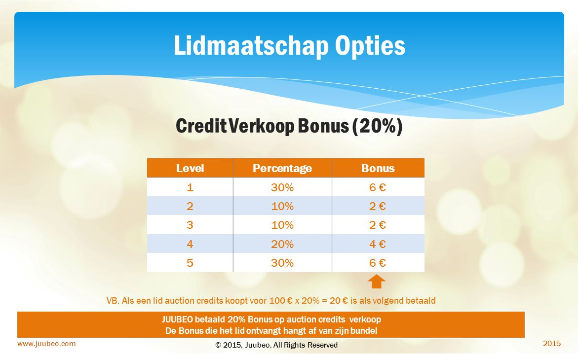 Credit Verkoop Bonus (20%)