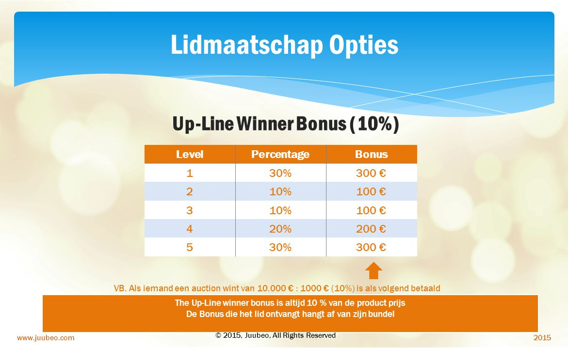 Up-Line Winner Bonus (10%)