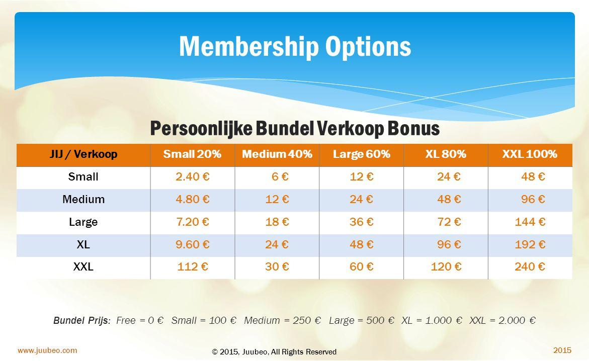 Persoonlijke Bundel Verkoop Bonus