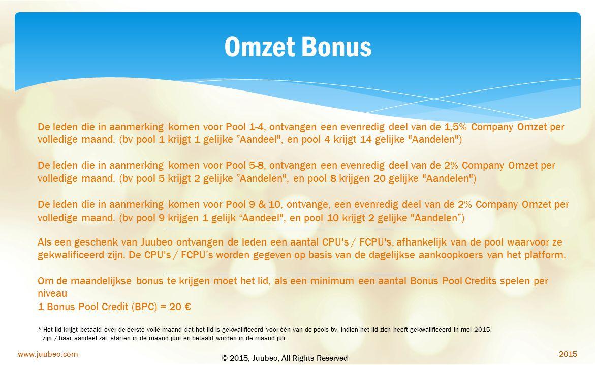Omzet Bonus