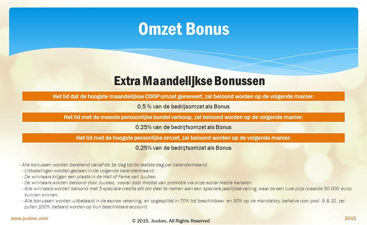 Extra Maandelijkse Bonussen