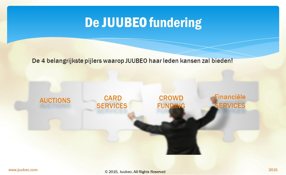 De JUUBEO fundering Financiële SERVICES CARD SERVICES CROWD FUNDING