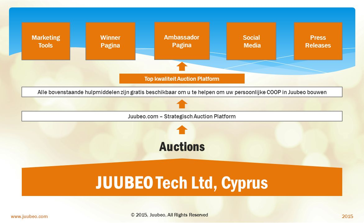 JUUBEO Tech Ltd, Cyprus Auctions Marketing Tools Winner Pagina