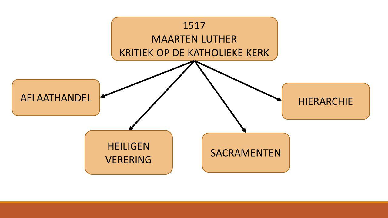 KRITIEK OP DE KATHOLIEKE KERK